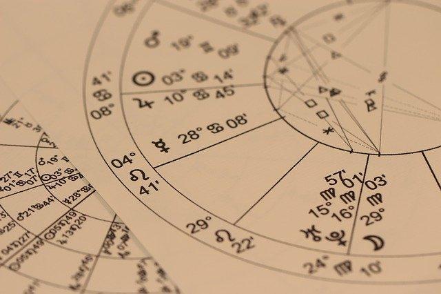 parte de calculo dos signos em papel